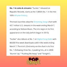 Pop Song Charts 2013