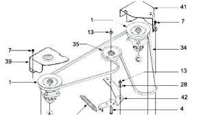 toro belt diagrams wiring diagram meta toro belt diagrams wiring diagrams toro belt diagrams