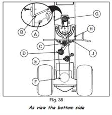 husqvarna drive belt questions answers pictures fixya have husqvarna model 93605500 a25h54 need diagram for drive belt