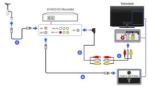 rca plug diagram rca database wiring diagram images composite 4 pole mini plug rca conversion cable dvr dvd