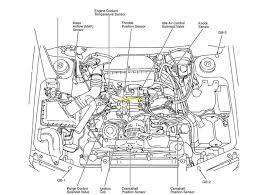 2005 subaru forester engine diagram 1milioncars subaru forester engine diagram