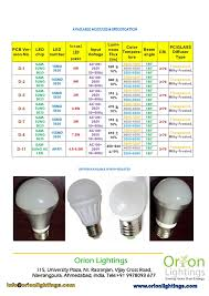 exterior led lighting specifications. tele:+91 9978093 677; 4. available modules \u0026 specification exterior led lighting specifications l