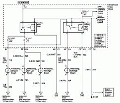 s wiring diagram image wiring diagram 2000 chevy blazer wiring diagram wiring diagram on 2000 s10 wiring diagram