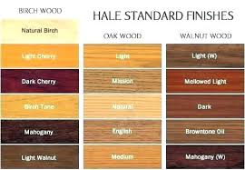 different types of furniture wood. Types Of Wood For Furniture Making Best Different W