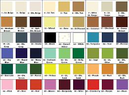 Carpet Dye Pens Americolor Dyes