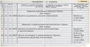 Дипломная работа История и применение трудовых книжек  Рисунок 8 Пример исправления неправильной записи в разделе трудовой книжки Сведения о работе
