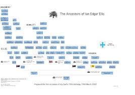 My Pedigree Chart My Fathers Pedigree Chart Fisher And Ellis Families