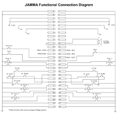 jamma harness wiring diagram jamma wiring diagrams cars 1000 images about arcade cabs and a dog a mcnugget description jamma cabinet connection diagram