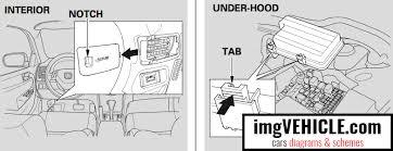 honda accord vii usa fuse box diagrams & schemes imgvehicle com honda accord fuse box diagram 2007 honda accord vii usa fuse box fuses location