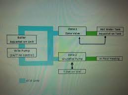 grundfos circulating pump wiring diagram grundfos boiler circulator pump and wiring doityourself com community forums on grundfos circulating pump wiring diagram