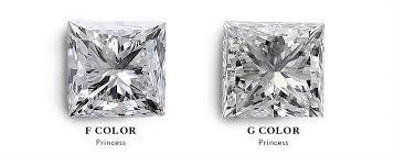 Diamond Color Chart Grading Scale Diamond Education