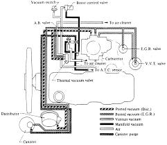 nissan sentra distributor diagram wiring diagram for you • need vaccum hose diagram for 1986 nissan pickup fixya nissan sentra exterior diagram 1999 nissan sentra