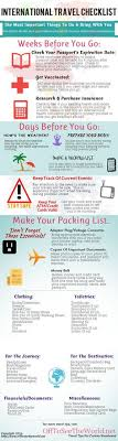 38 Best Travel Packing Checklist Images Baggage Suitcases