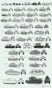 Tank Charts Omfar Mcpgroup Co