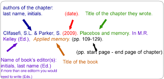 Examples Of Apa Citation Style
