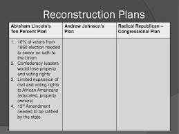 Civil War Reconstruction Ppt Download