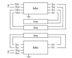 philips ballast wiring diagrams images a light ballast wiring a wiring diagram and schematic