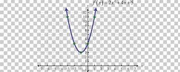 Function Chart Worksheet Quadratic Function Quadratic Equation Graph Of A Function