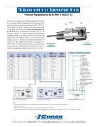 Tg Catalog Tg Gland With High Temperature Wire Bulletin 6021 Conax