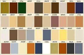Faux Color Chart Nelson Faux Granite Countertop Paint Accent Colors Oil Based