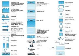 automotive wiring schematics images basic car engine wiring design flow chart wiring harness diagram