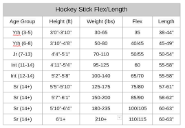 Stick Size Chart How To Choose A Hockey Stick Randy Rohde Medium