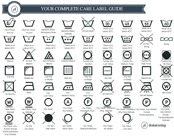 Laundry Symbols Explained Complete Care Label Guide