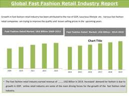 Global Fast Fashion Retail Industry Trends And