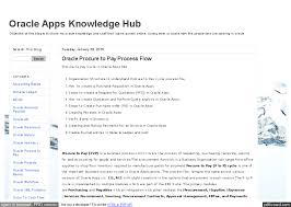 Pdf Oracle Procure To Pay Process Flow Procure To Pay