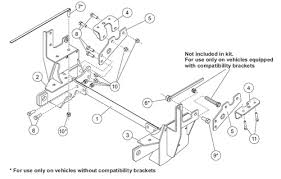 Snowplow Parts Fisher Vehicle Mounts Page 1 Ash Supply