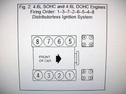 ford f firing order ford f firing 1998 mustang gt proper spark plug wiring diagram ford mustang forum