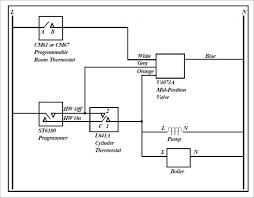 horstmann y plan wiring diagram,y download free printable wiring Mid Position Valve Wiring Diagram 3 port valve wiring diagram wiring diagrams and schematics mid position valve wiring diagram honeywell