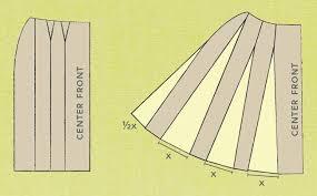 Skirt Pattern New Flared Skirt Tips Tricks Techniques Maintenance