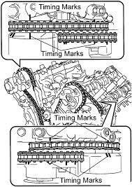 toyota 3 0 v6 engine diagram wiring diagram libraries engine timing marks diagram wiring diagramford 390 timing marks diagram wiring schematicrepair guides engine mechanical components