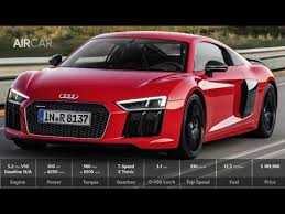 2018 audi r8 v10 plus. contemporary plus 2018 audi r8 v10 plus  test drive and audi r8 v10 plus