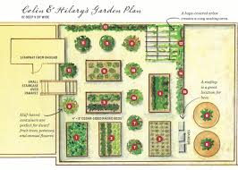 the garden plan