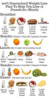 I Want Diet Chart For Weight Loss Pin On Healthy Me