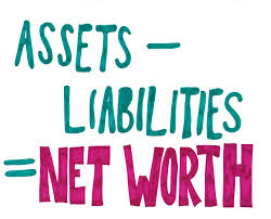 Net Liabilities After Introducing The Concepts Of Assets And Liabilities Teach The