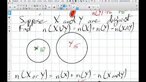 Disjoint Venn Diagram Example Venn Diagrams With Disjoint Sets Grade 12 Data Management Lesson 5 1 11 10 15