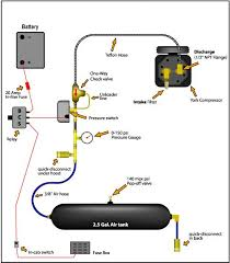 ideas about truck air compressor air york onboard air compressor