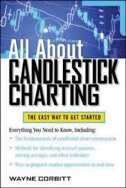 All About Candlestick Charting Wayne A Corbitt