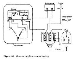 domestic refrigerators and zers troubleshooting refrigerator domestic appliance circuit testing
