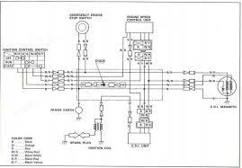 coolster atv wiring diagram wiring diagram autovehicle coolster atv wiring diagram wiring diagrams konsultcoolster atv wiring diagram wiring diagram advance coolster 125cc atv