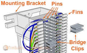how to wire a 66 block there are different types of 66 blocks the most commonly used is the 50 pair split 66 block