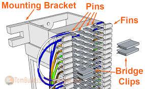 66 block wiring diagram free wiring diagram for you \u2022 rj45 krone wiring diagram at Krone Wiring Diagram