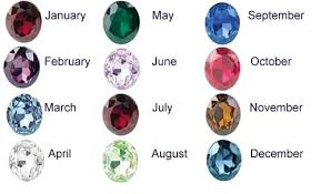 Birthstone Color And Meanings Chart Meaning – Covernostra.info