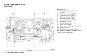pathfinder owner s manual 15