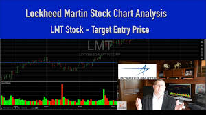 Lockheed Martin Stock Chart Analysis Lmt Stock Target Entry Price Aerospace And Defense Stock