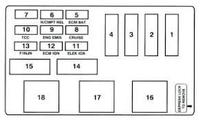 1985 pontiac fuse box most uptodate wiring diagram info • 1984 pontiac fiero fuse box diagram wiring diagram data rh 3 3 reisen fuer meister de 1985 pontiac firebird fuse box location 1985 pontiac firebird fuse box
