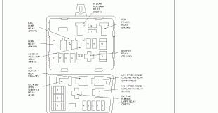 fuse diagram for 99 cougar wiring diagrams 1999 mercury cougar interior fuse box at 2000 Mercury Cougar Fuse Box Diagram